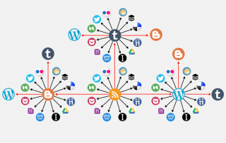 ifttt syndication network Image
